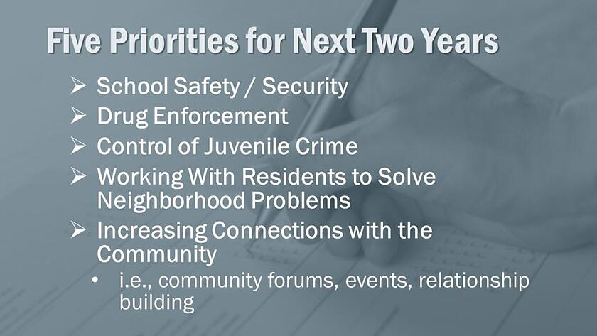 Data from The National Police Services Survey (The NPSS) by National Research Center, Inc.