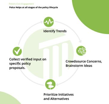 policylifecycle